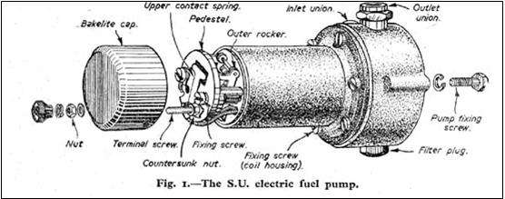 Su Fig on Diaphragm Fuel Pump Diagram