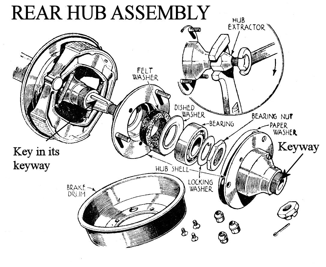 Brake Hub Diagram Wiring Diagrams Motor Lexus Wheel Free Engine Image For User Network Bike
